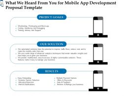 What We Heard From You For Mobile App Development Proposal Template Ppt Example