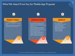 What We Heard From You For Mobile App Proposal Ppt Powerpoint Introduction