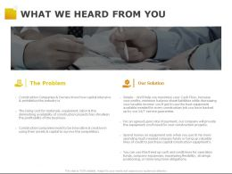 What We Heard From You Problem Ppt Powerpoint Presentation Pictures Elements