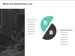 What We Heard From You Project Context Ppt Powerpoint Presentation Infographics Designs