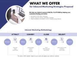 What We Offer For Inbound Marketing Strategies Proposal Ppt Powerpoint Display