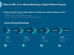 What We Offer In For Inbound Marketing At Digital Platform Proposal Ppt Layouts Graphics
