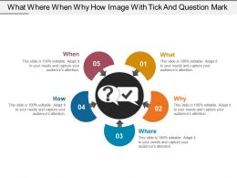 What Where When Why How Image With Tick And Question Mark