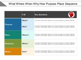 What Where When Why How Purpose Place Sequence