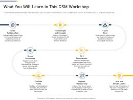 What You Will Learn In This CSM Workshop Professional Scrum Master Training Proposal It Ppt Template