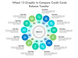 Wheel 13 Graphic To Compare Credit Cards Balance Transfer Infographic Template