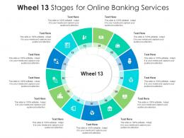 Wheel 13 Stages For Online Banking Services Infographic Template