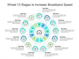 Wheel 13 Stages To Increase Broadband Speed Infographic Template