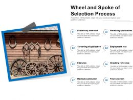 Wheel And Spoke Of Selection Process