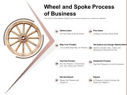 Wheel And Spoke Process Of Business
