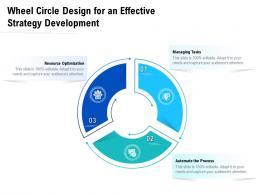 Wheel Circle Design For An Effective Strategy Development