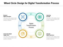 Wheel Circle Design For Digital Transformation Process