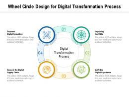 Wheel Circle Design For Digital Transformation Process