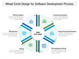 Wheel Circle Design For Software Development Process