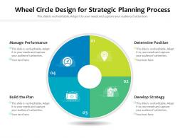 Wheel Circle Design For Strategic Planning Process