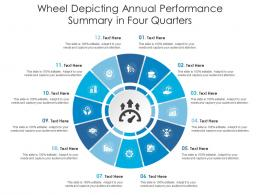 Wheel Depicting Annual Performance Summary In Four Quarters Infographic Template