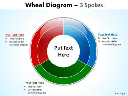 wheel diagram 3 spokes ppt slides diagrams templates powerpoint info graphics