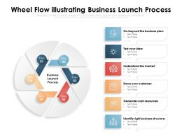 Wheel Flow Illustrating Business Launch Process