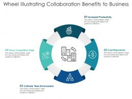 Wheel Illustrating Collaboration Benefits To Business