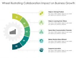 Wheel Illustrating Collaboration Impact On Business Growth