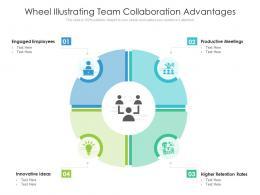 Wheel Illustrating Team Collaboration Advantages