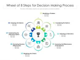 Wheel Of 8 Steps For Decision Making Process
