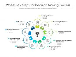 Wheel Of 9 Steps For Decision Making Process