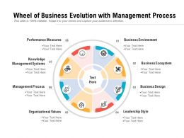 Wheel Of Business Evolution With Management Process