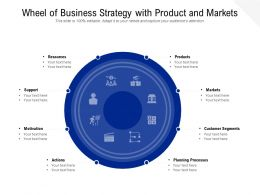 Wheel Of Business Strategy With Product And Markets