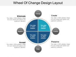 Wheel Of Change Design Layout Powerpoint Shapes