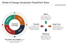 Wheel Of Change Introduction Powerpoint Show