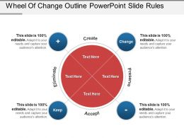 Wheel Of Change Outline Powerpoint Slide Rules