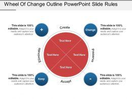 Wheel Of Change Outline Powerpoint Slide Rules