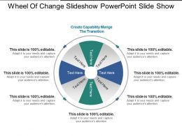 Wheel Of Change Slideshow Powerpoint Slide Show