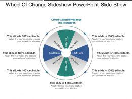 Wheel Of Change Slideshow Powerpoint Slide Show