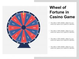 Wheel Of Fortune In Casino Game