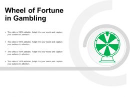 Wheel Of Fortune In Gambling