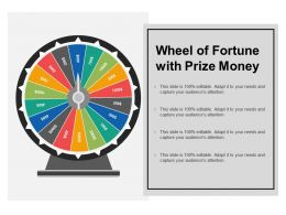 Wheel Of Fortune With Prize Money
