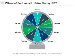 Wheel Of Fortune With Prize Money Ppt
