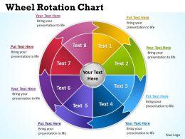 Wheel Rotation Chart 6