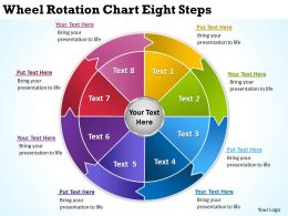 Wheel Rotation Chart Eight Steps Ppt Powerpoint Slides