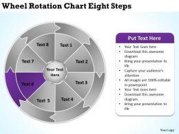 Wheel Rotation Chart Eight Steps Ppt Powerpoint Slides