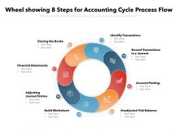 Wheel Showing 8 Steps For Accounting Cycle Process Flow