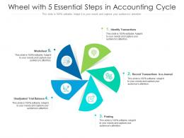 Wheel With 5 Essential Steps In Accounting Cycle