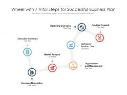 Wheel With 7 Vital Steps For Successful Business Plan