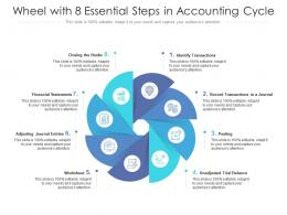 Wheel With 8 Essential Steps In Accounting Cycle