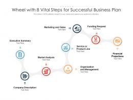 Wheel With 8 Vital Steps For Successful Business Plan