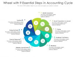 Wheel With 9 Essential Steps In Accounting Cycle