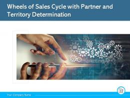 Wheels Of Sales Cycle With Partner And Territory Determination Data Management Organizational