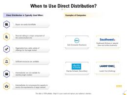 When To Use Direct Distribution Ppt Powerpoint Presentation Background Images